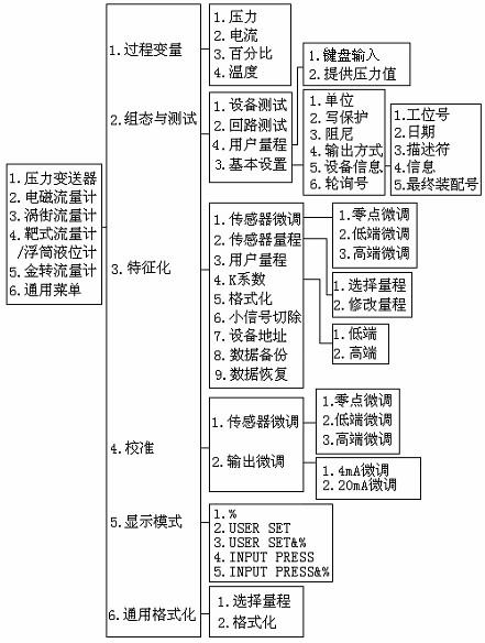 电路 电路图 电子 设计 素材 原理图 441_584 竖版 竖屏
